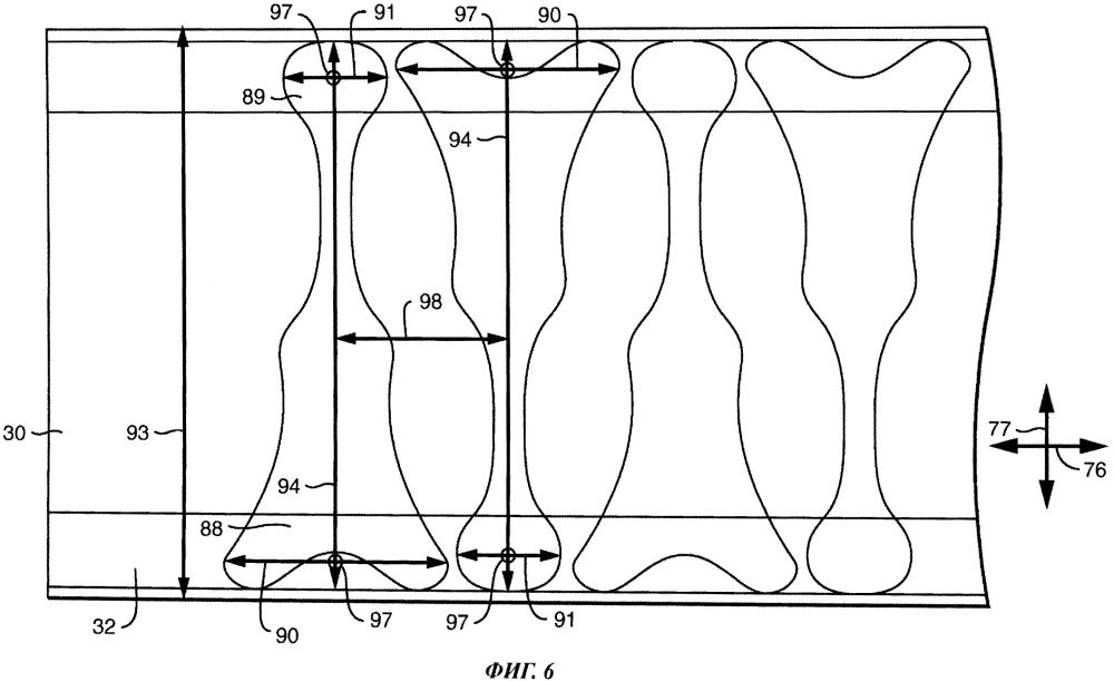 Способ изготовления клеящего к телу впитывающего изделия с пониженным скручиванием, ориентированного в направлении, перпендикулярном машинному
