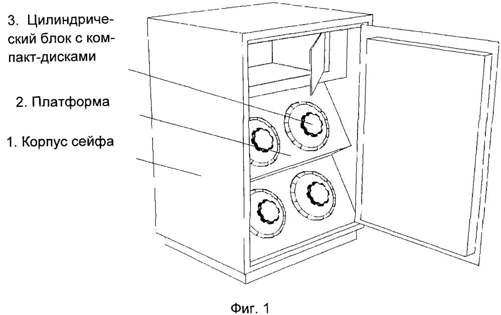 Сейф для хранения и уничтожения лазерных компакт-дисков