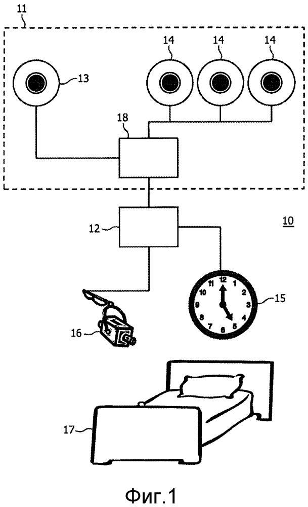 Устройство обеспечения сигнализации пробуждения