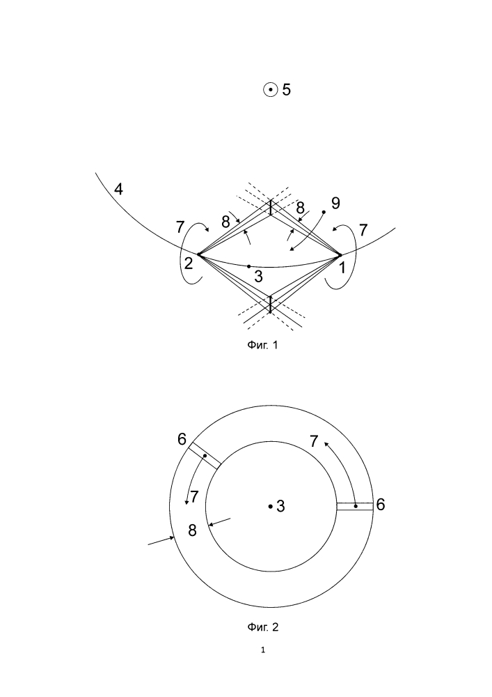Способ обзора космического пространства между солнцем и землёй, недоступного для наблюдения оптическими средствами, находящимися на земле и на околоземных орбитах, из-за их засветки солнцем, с космического аппарата, размещённого на орбите земли на постоянном расстоянии от земли