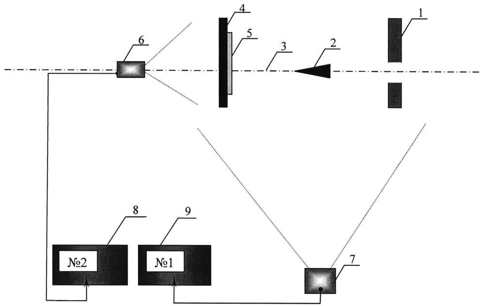 Способ определения наличия подрыва заряда взрывчатого вещества, содержащегося в объекте испытания, и задержки его подрыва от момента контакта объекта испытания с преградой и устройство для его осуществления