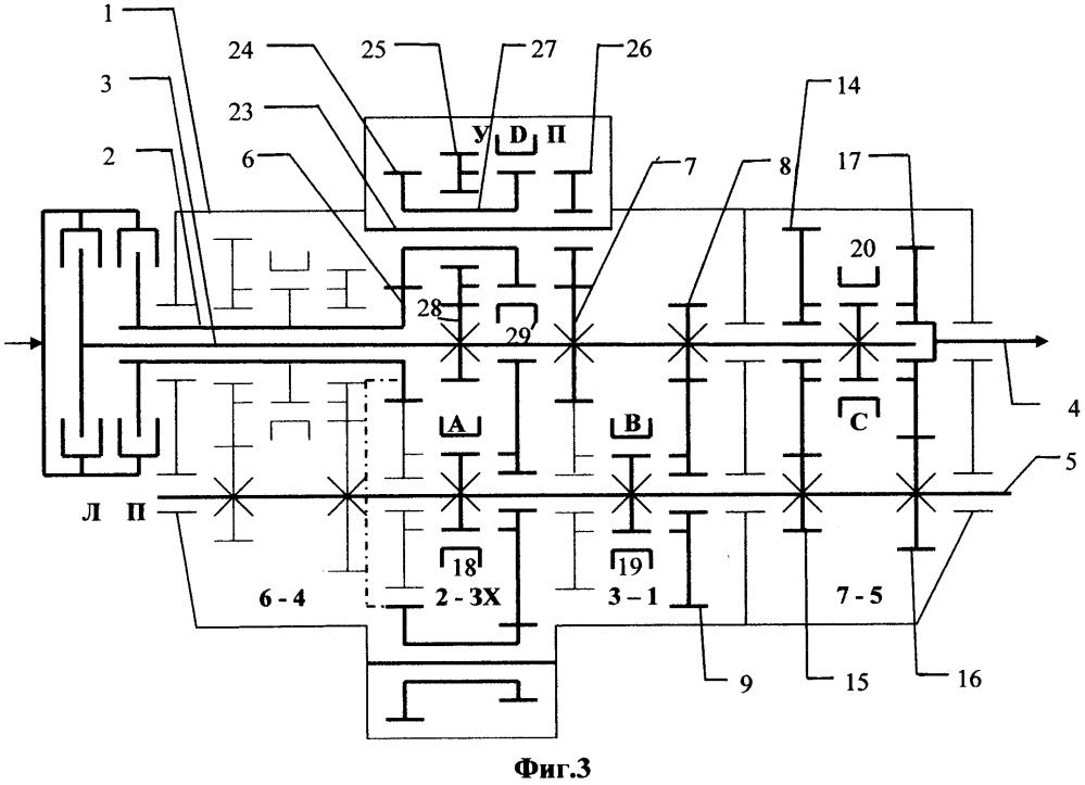 Способ получения модификаций соосной коробки передач с двумя сцеплениями