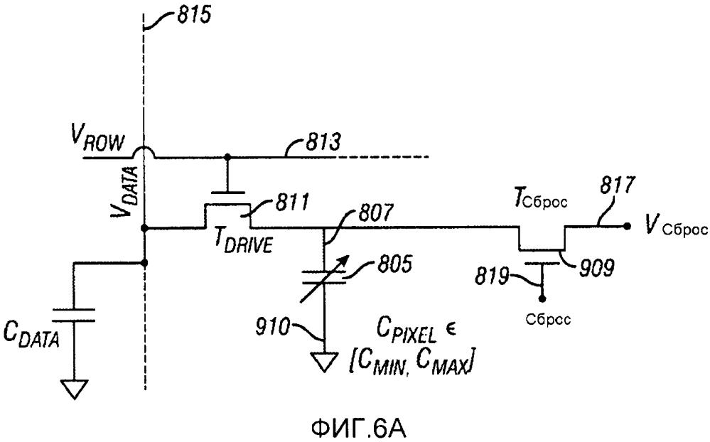 Способы и устройства для уменьшения напряжения для дисплеев с активной матрицей с использованием переменности емкости пиксельного устройства