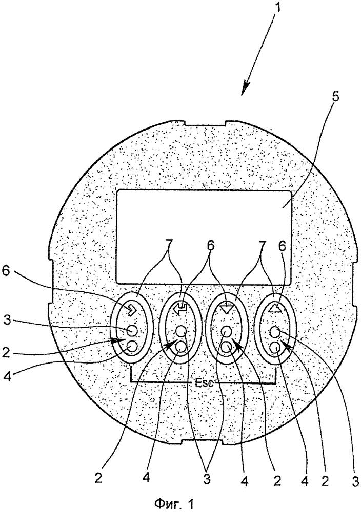 Панель управления для измерительного прибора