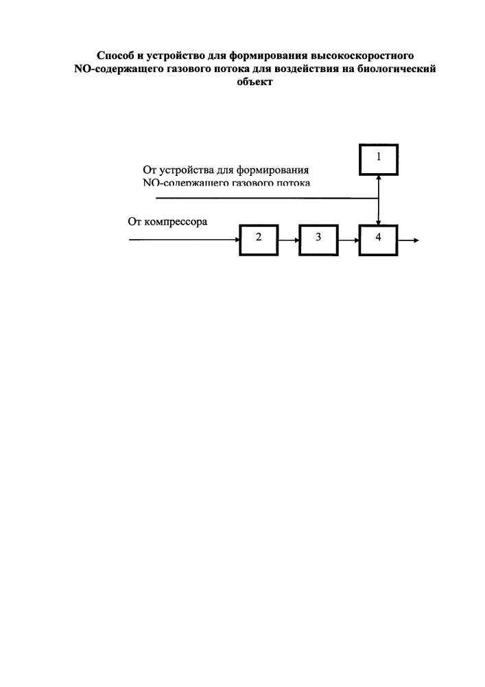 Способ и устройство для формирования высокоскоростного no-содержащего газового потока для воздействия на биологический объект