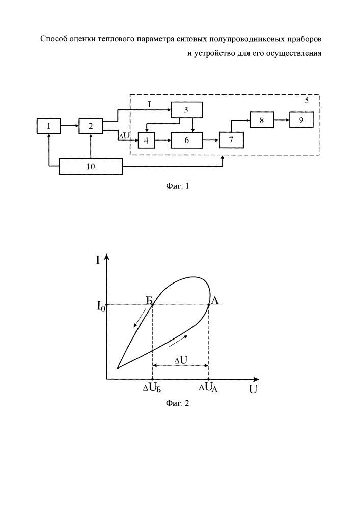 Способ оценки теплового параметра силовых полупроводниковых приборов и устройство для его осуществления