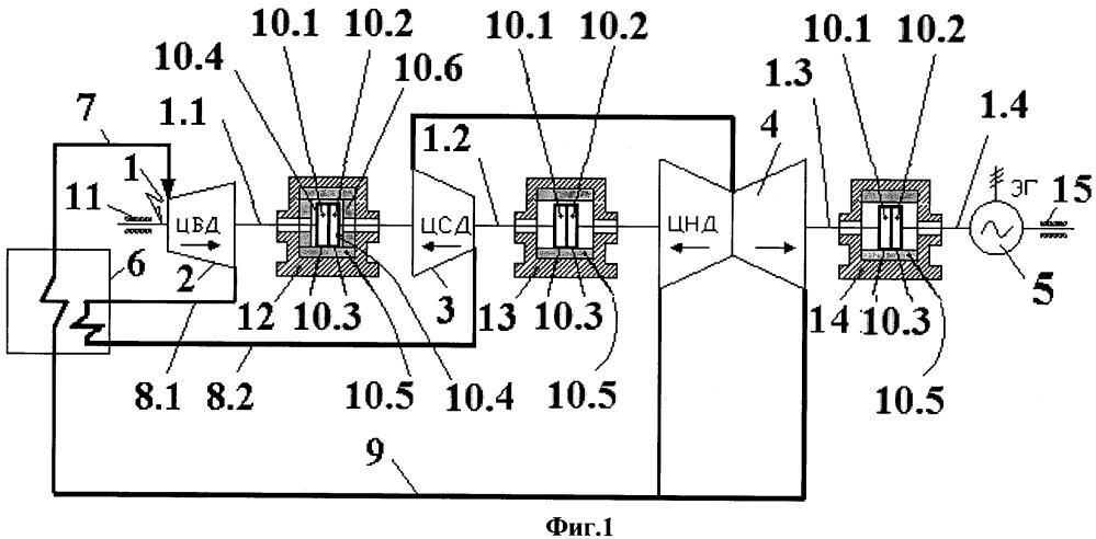Валопровод турбоагрегата с соединительными муфтами, совмещенными с подшипниковыми опорами скольжения, и опорный или опорно-упорный подшипник такого валопровода