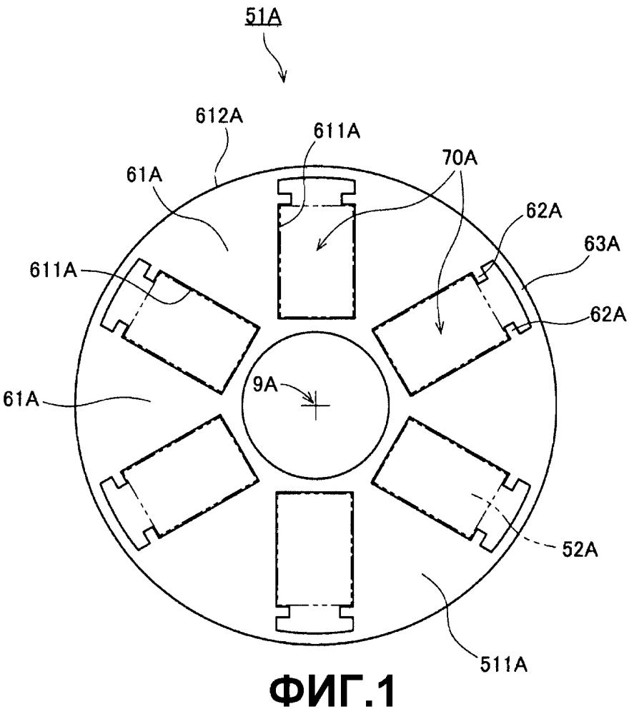 Сердечник ротора, двигатель и способ производства двигателя