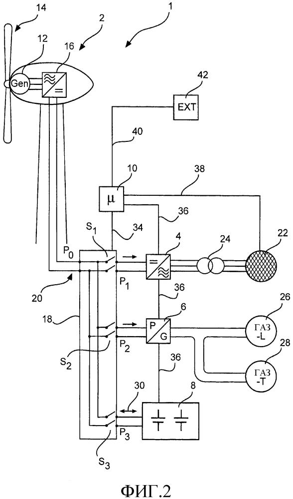 Способ управления устройством для ввода электрического тока в сеть электроснабжения