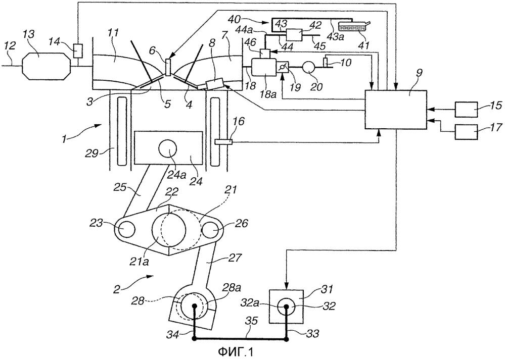 Устройство управления и способ управления для двигателя внутреннего сгорания