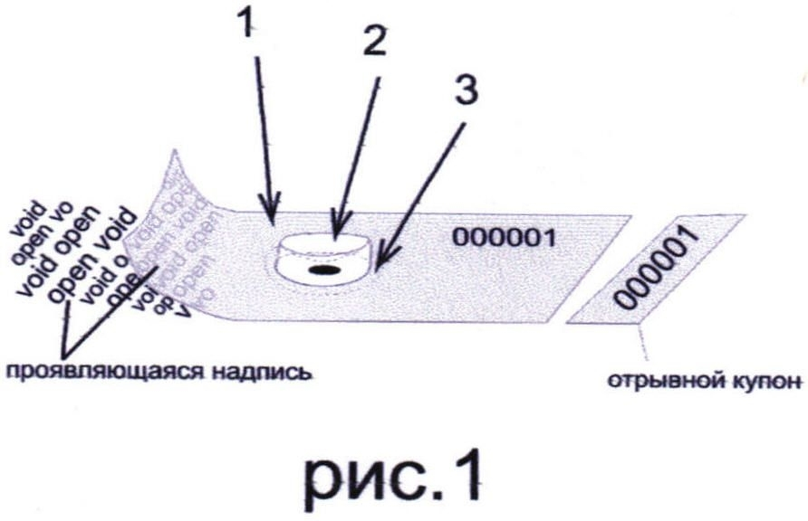 Состав магниточувствительного элемента индикаторного устройства визуального контроля на воздействие магнитным полем