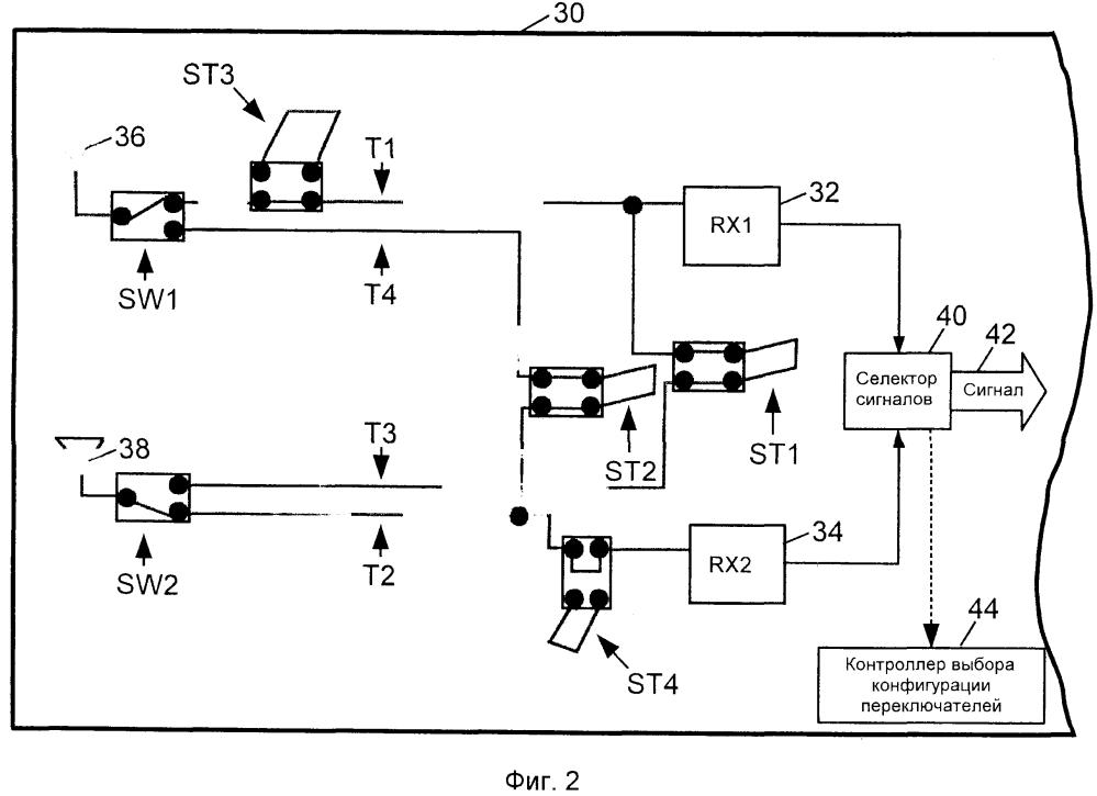 Система радиоприемника с разнесением
