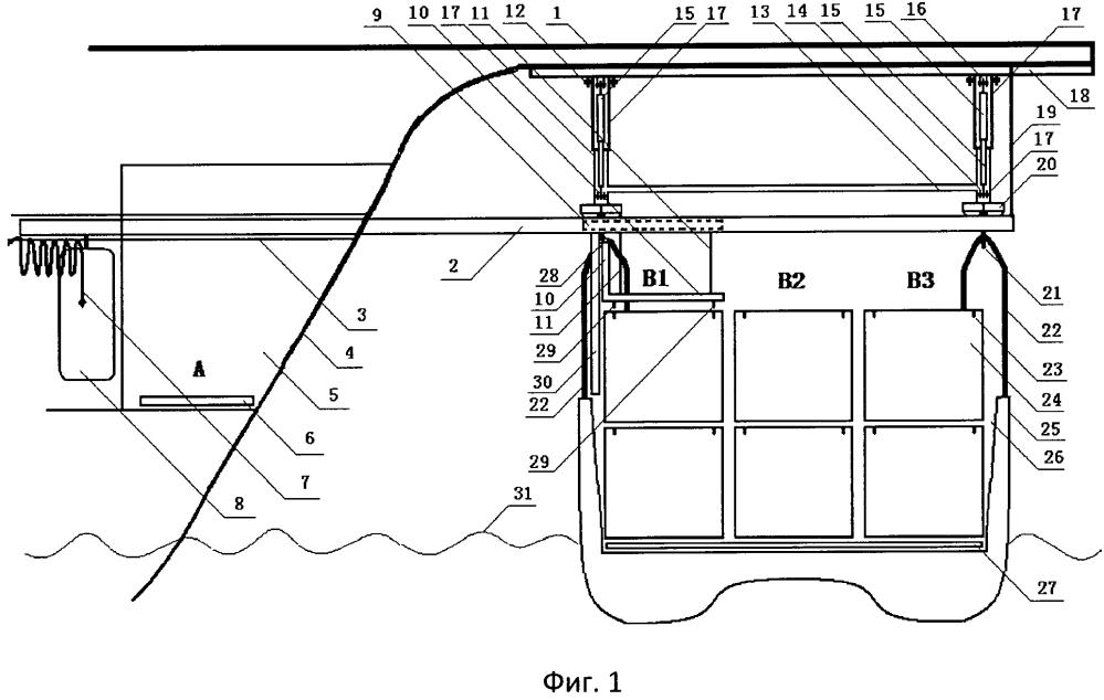 Система пополнения запасов авианосца, предназначенная для транспортировки груза с использованием контейнеров и нефтяных танков