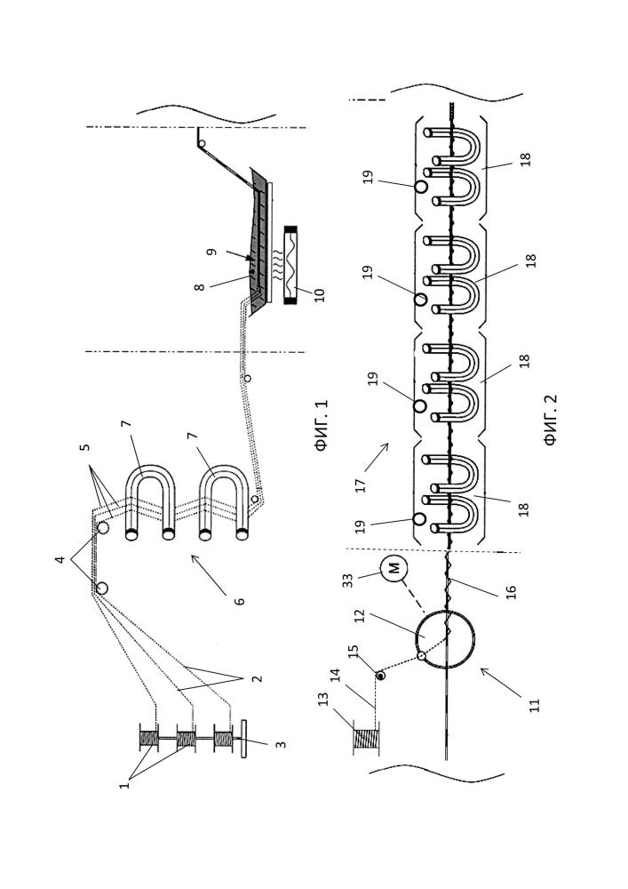 Технологическая линия для производства композитной арматуры