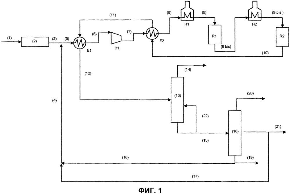Способ дегидратации этанола до этилена с низким энергопотреблением