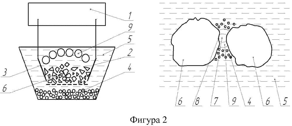 Способ получения стальных порошков электроэррозионным диспергированием отходов шарикоподшипниковой стали в воде