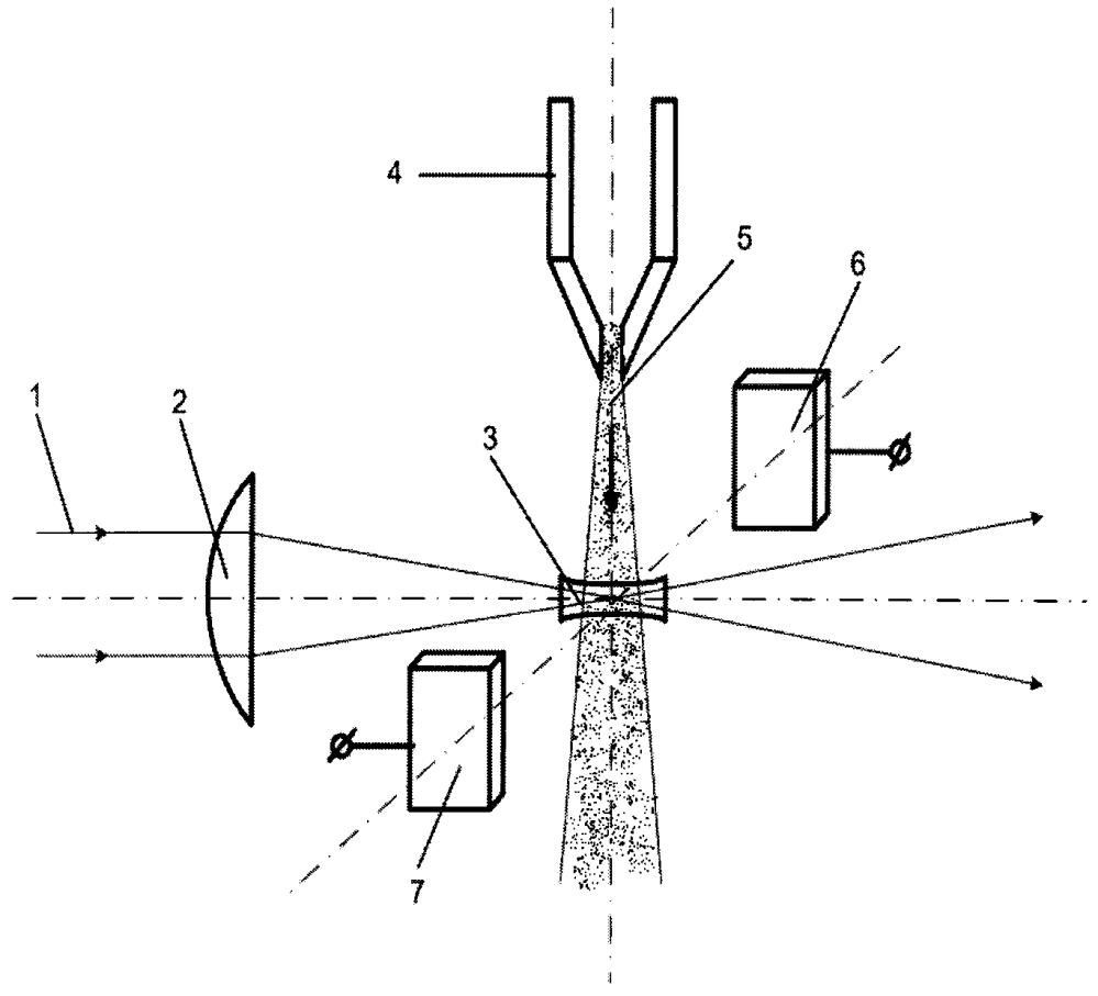 Лазерный способ получения функциональных покрытий