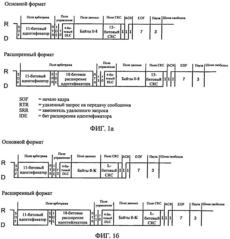 Способ и устройство для адаптации надежности передачи данных в последовательной шинной системе