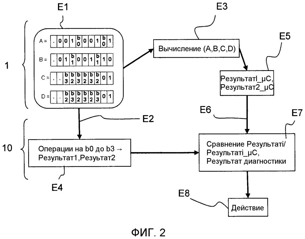 Способ и устройство для мониторинга устройства, оснащенного микропроцессором