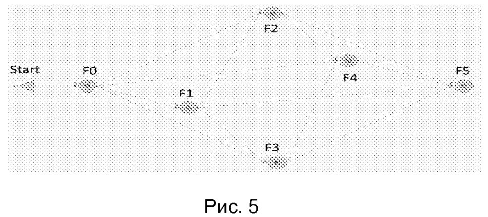 Способ параллельной обработки трехмерных тел в b-rep представлении