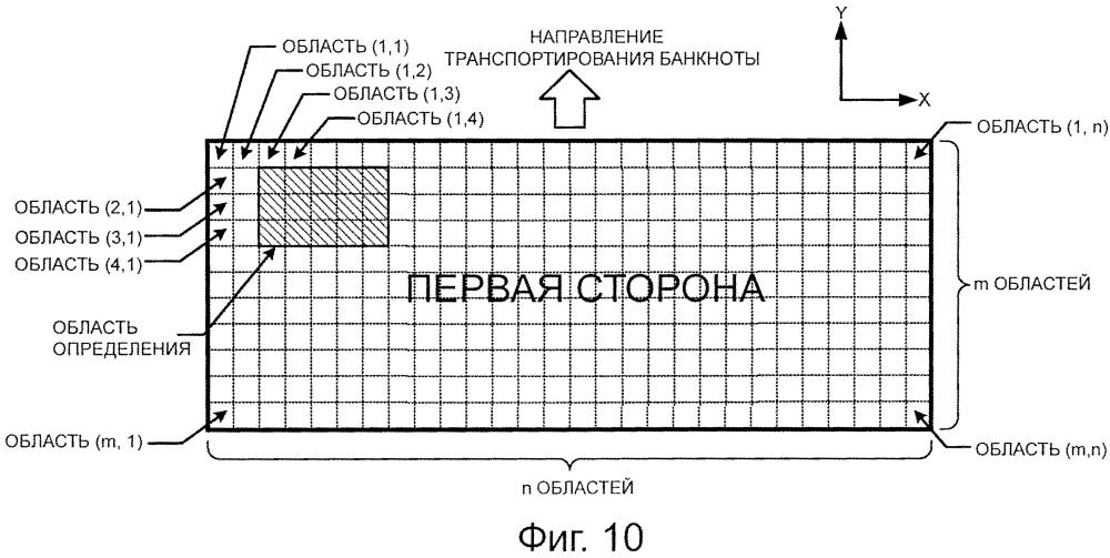 Устройство для обработки банкноты и способ обработки банкноты