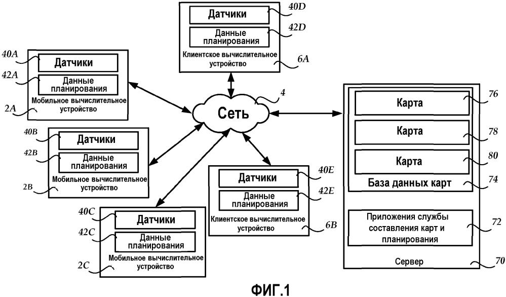 Формирование карт частных мест с использованием датчиков мобильных вычислительных устройств
