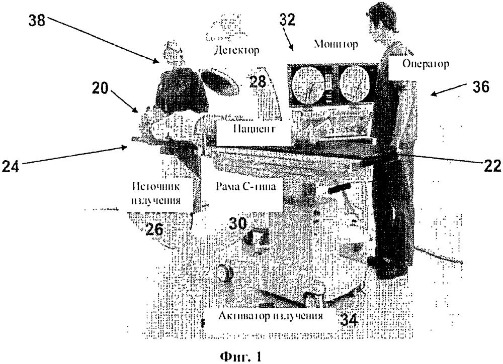 Система и способ управления излучением и его минимизации