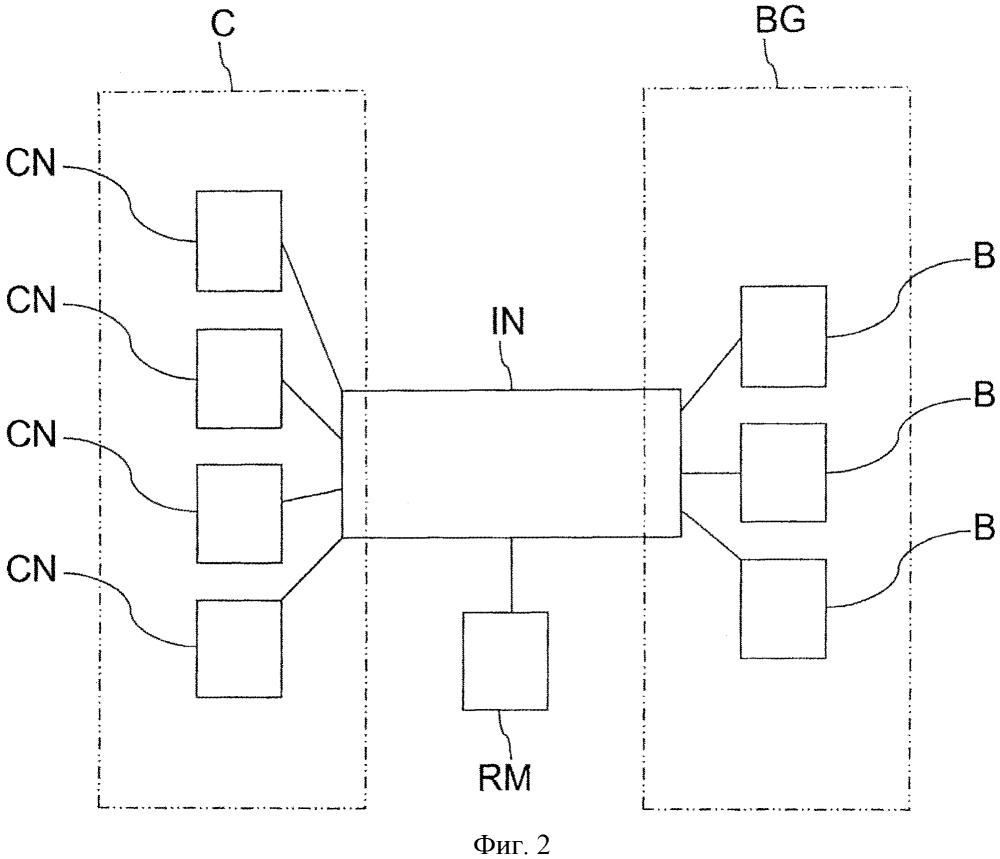 Структура компьютерного кластера для выполнения вычислительных задач и способ функционирования указанного кластера