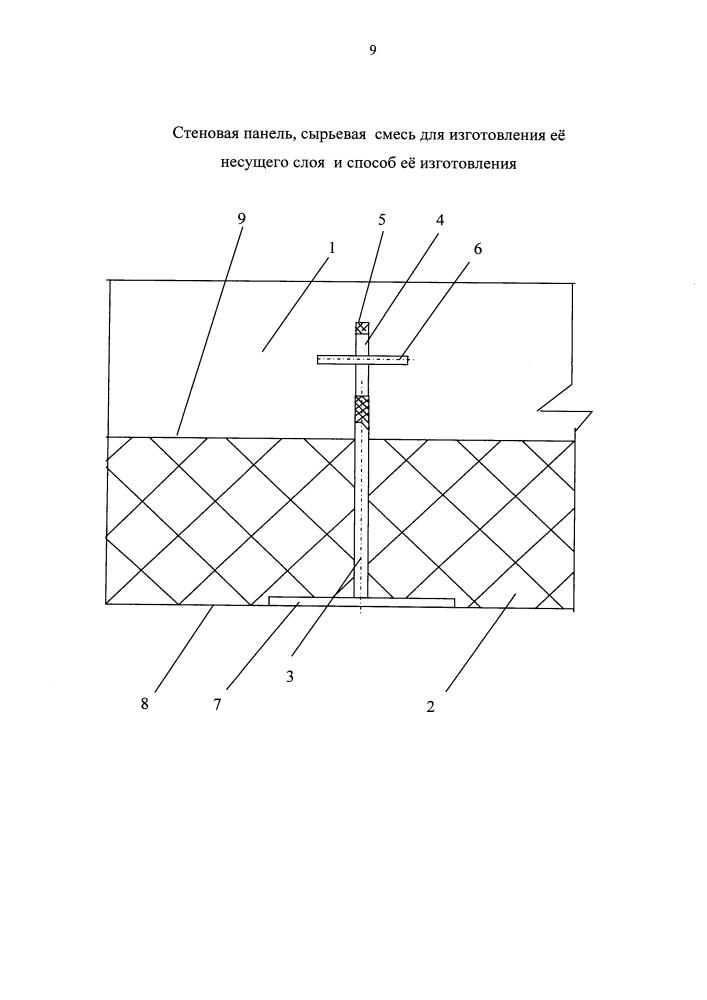 Стеновая панель, сырьевая смесь для изготовления её несущего слоя и способ её изготовления
