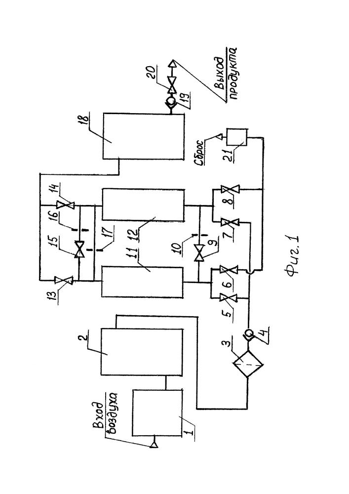 Разделение газовых смесей способом короткоцикловой безнагревной адсорбции с использованием трех адсорбционных колонн