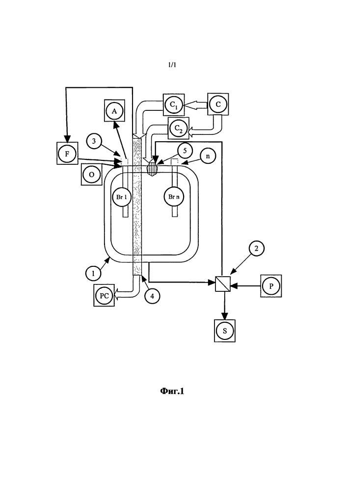 Способ и устройство для производства кокса в ходе газификации с косвенным нагреванием