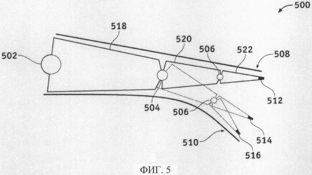Система обтекаемого тела с изменяемой кривизной профиля и способ управления ее конфигурацией (варианты)