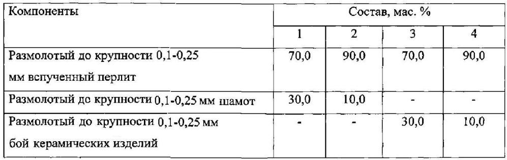 Глушитель стекломассы /варианты/