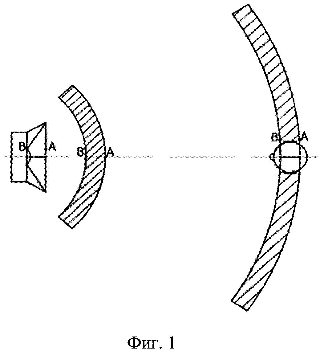 Динамический громкоговоритель с плоской гофровой и ячеистой мембраной
