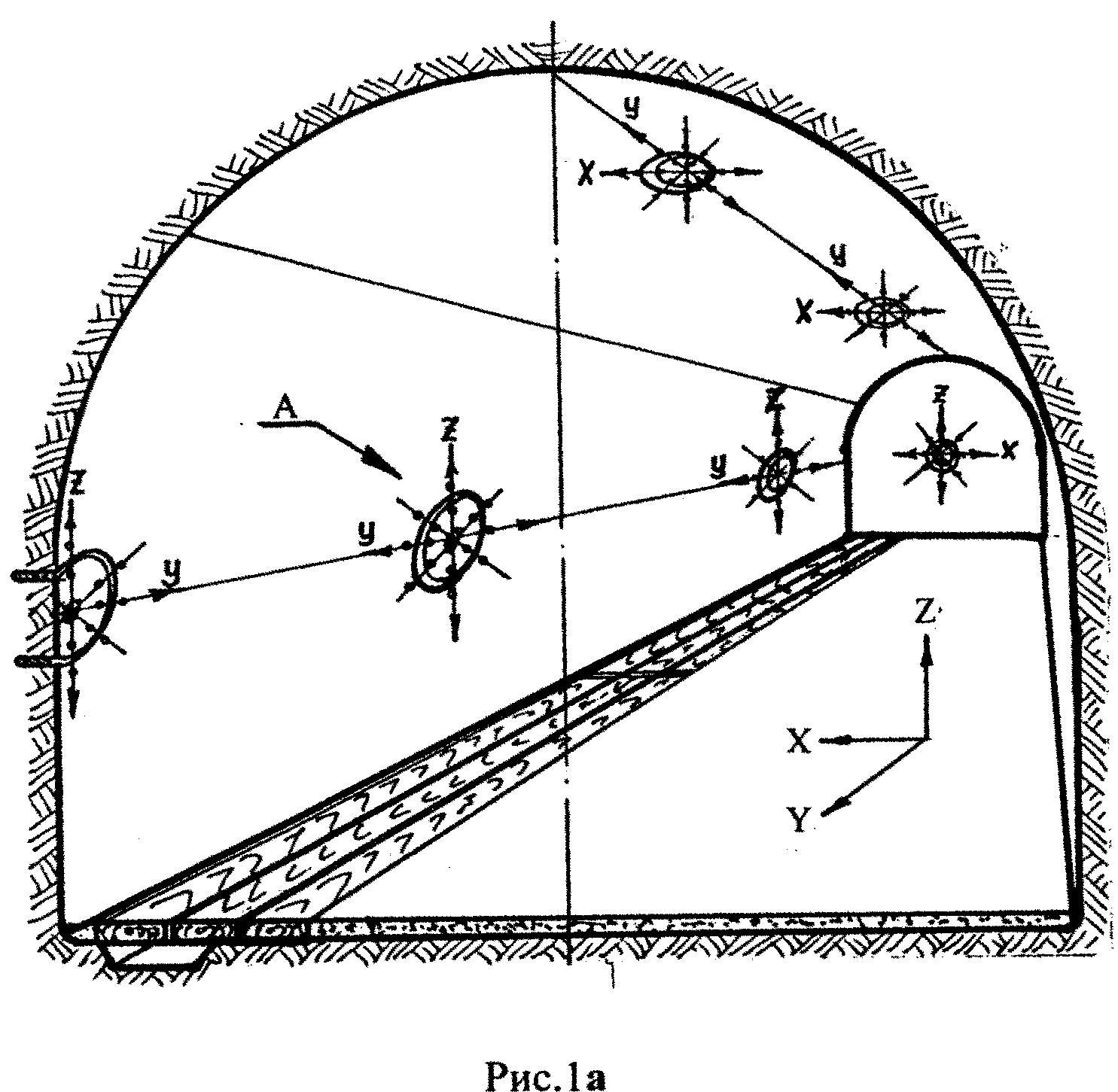 Комплексный способ определения напряженно-деформированного состояния объектов геотехнологии