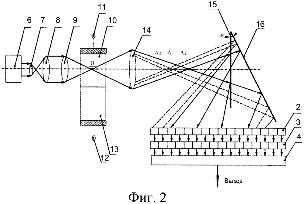 Голографический способ автоматической регулировки усиления сигнала