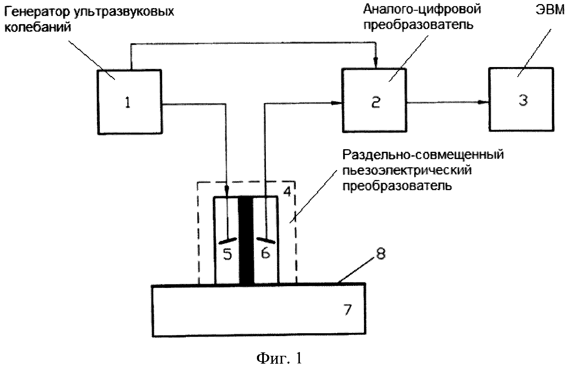 Способ ультразвукового контроля материала детали