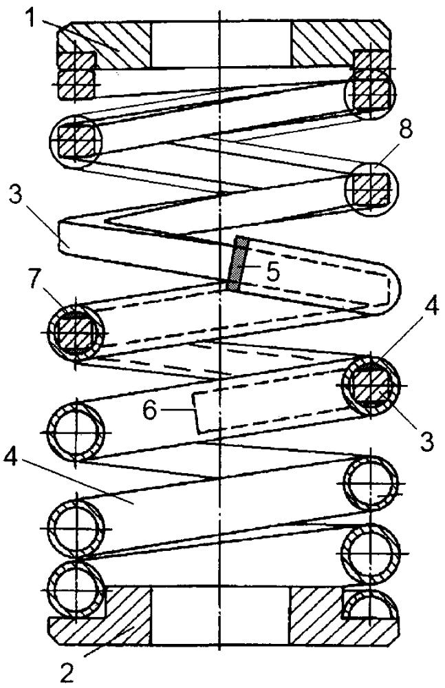 Комбинированная пружина кочетова