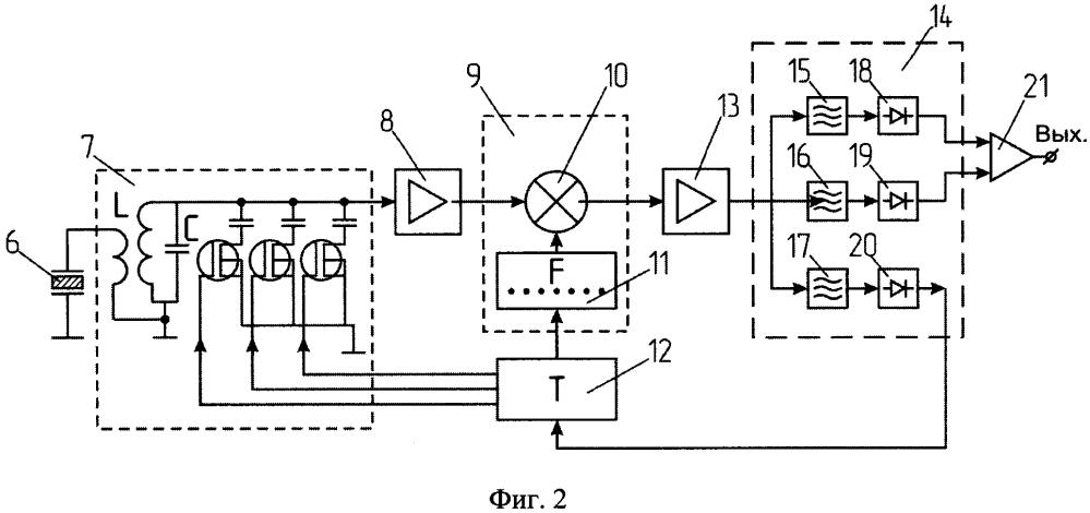 Гидроакустическая система подводной связи