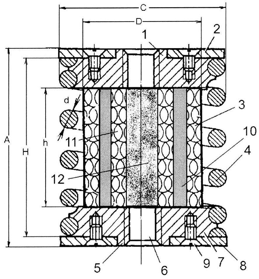 Сетчатый элемент виброизолятора