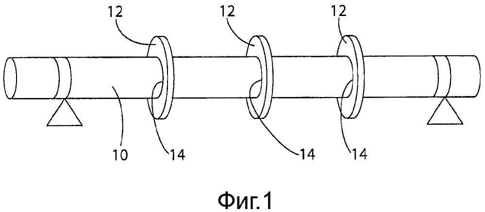 Пассивная динамическая инерционная балансировочная система ротора для турбомашинного оборудования