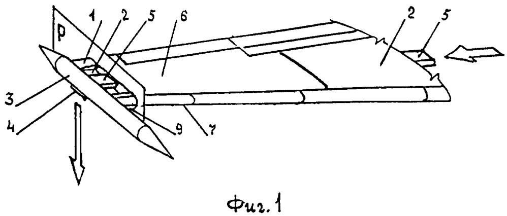 Концевая часть крыла самолета