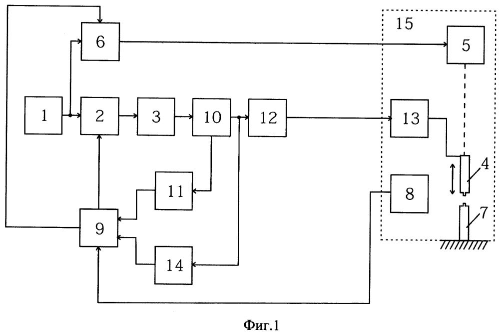 Устройство для герметизации полимерных контейнеров для хранения крови и ее компонентов
