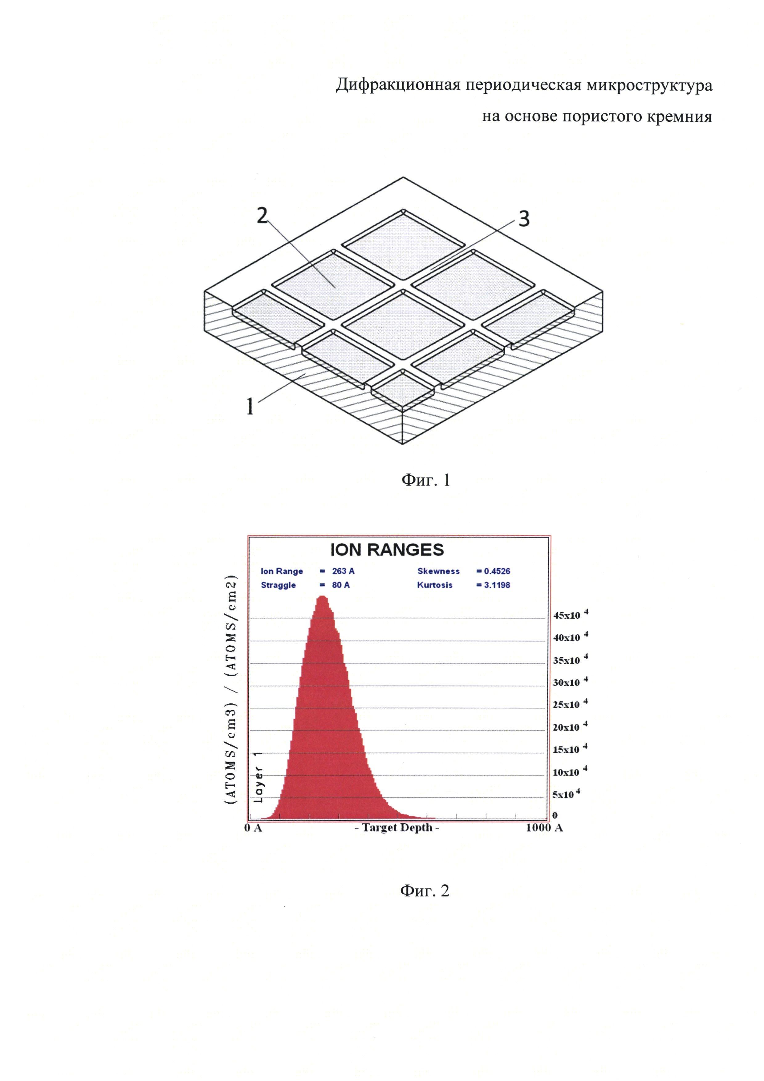 Дифракционная периодическая микроструктура на основе пористого кремния
