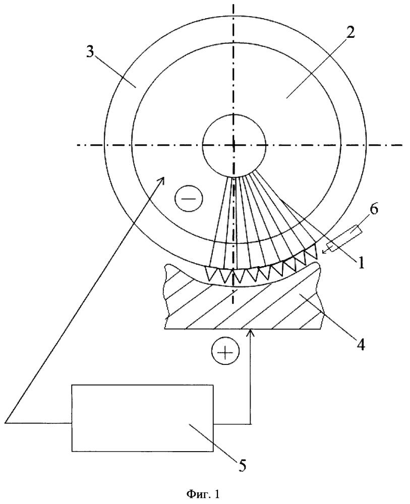 Электрод-инструмент для комбинированной резки токопроводящих материалов