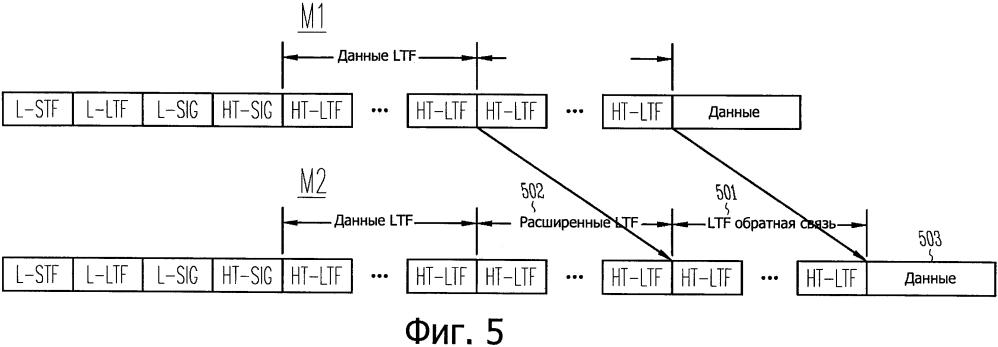 Система и способ канала обратной связи для определения местоположения, используя время прохождения сигнала