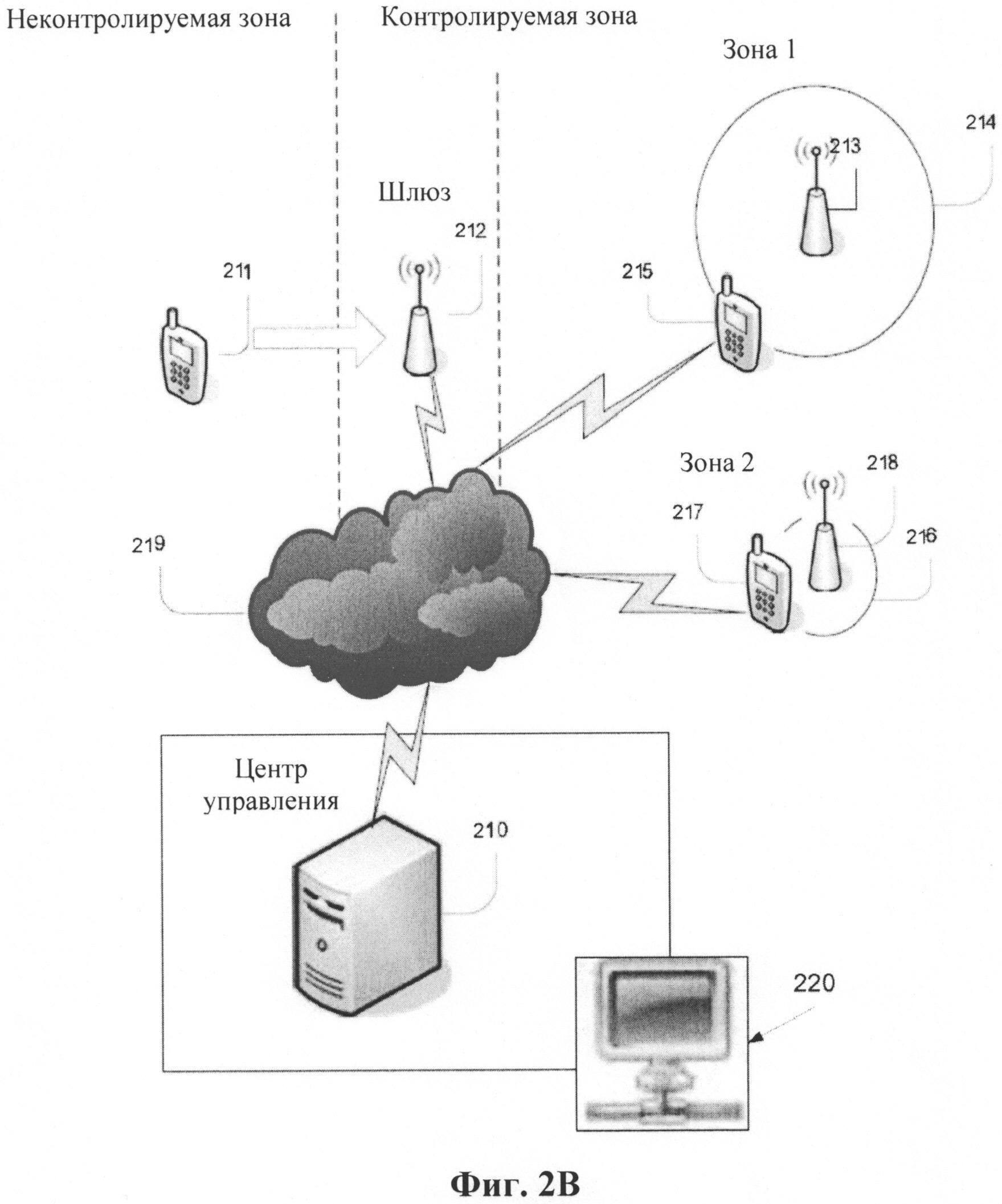 Системы и способы позиционирования и изменение приложений для вычислительных устройств в зависимости от местоположения