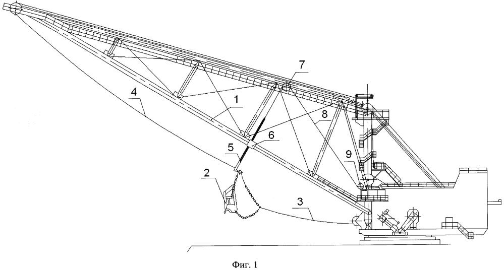 Рабочее оборудование экскаватора-драглайна