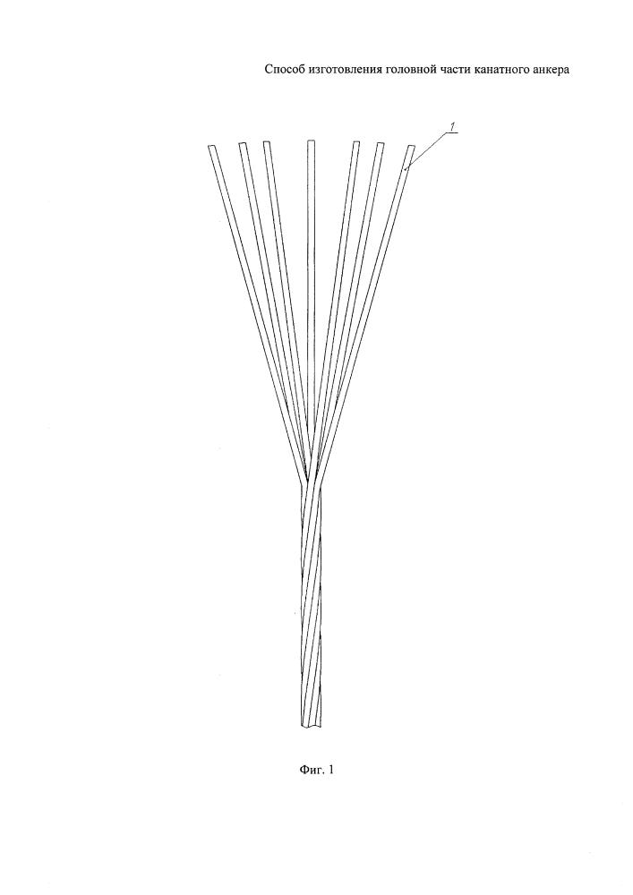 Способ изготовления головной части канатного анкера