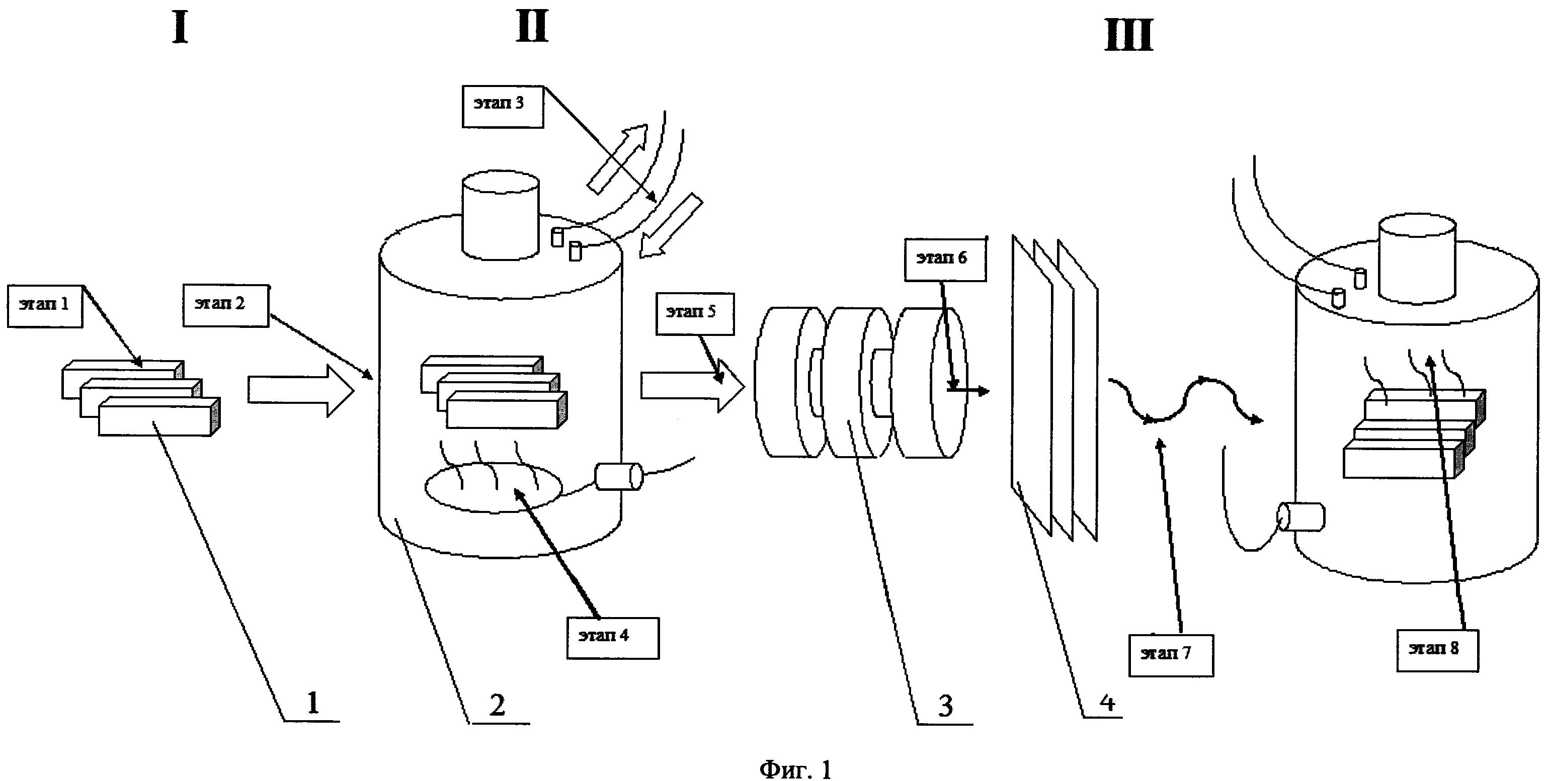Способ терморадиационной обработки изделий из политетрафторэтилена